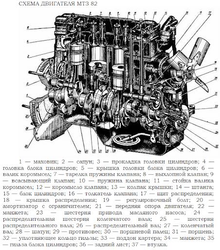 Двигатель МТЗ 82 (схема)