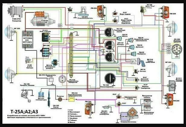 Схема электрооборудования Т-25